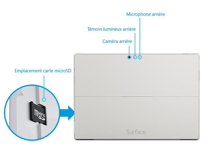 Caractéristiques matérielles de SurfacePro3
