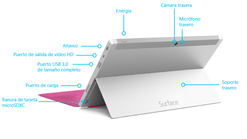 Caracter 237 Sticas De Microsoft Surface 2 Informaci 243 N