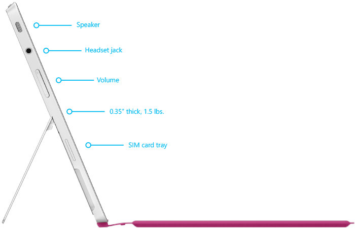 Surface 2 right side view