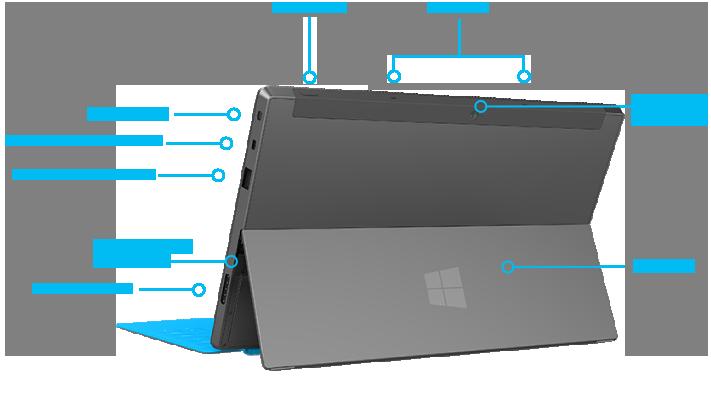 Funzionalità di Surface RT: vista posteriore