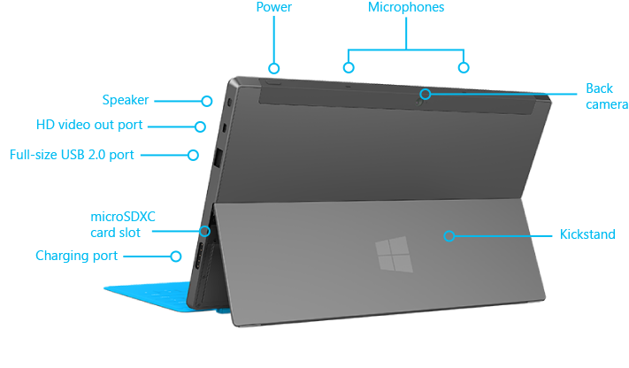 Surface RT features back