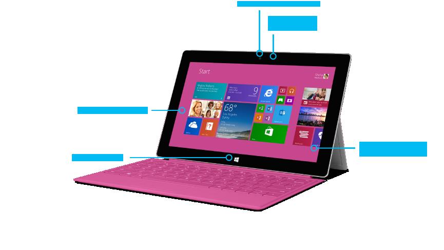 Surface 2-functies voorkant