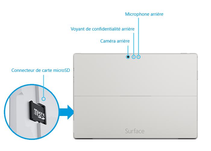 Caractéristiques matérielles de Surface Pro3