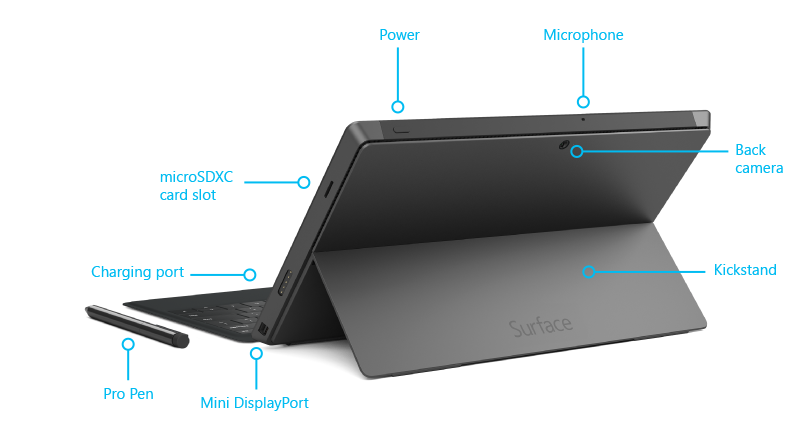 Microsoft surface pro 2 features surface pro 2 overview
