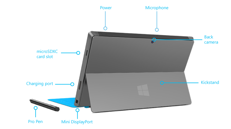 Surface Pro features rear quarter