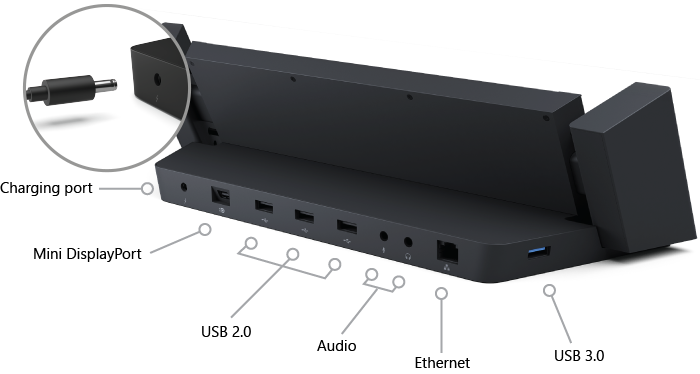 Docking Station for Surface Pro and Surface Pro 2