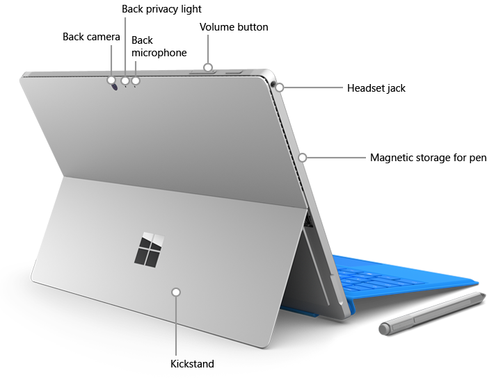 Surface Pro 4 Features on wiring diagram switch with indicator