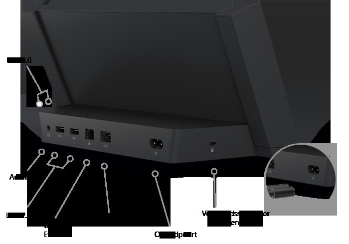 Surface 3 Docking Station