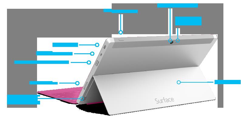 Surface2-Features, Ansicht von hinten