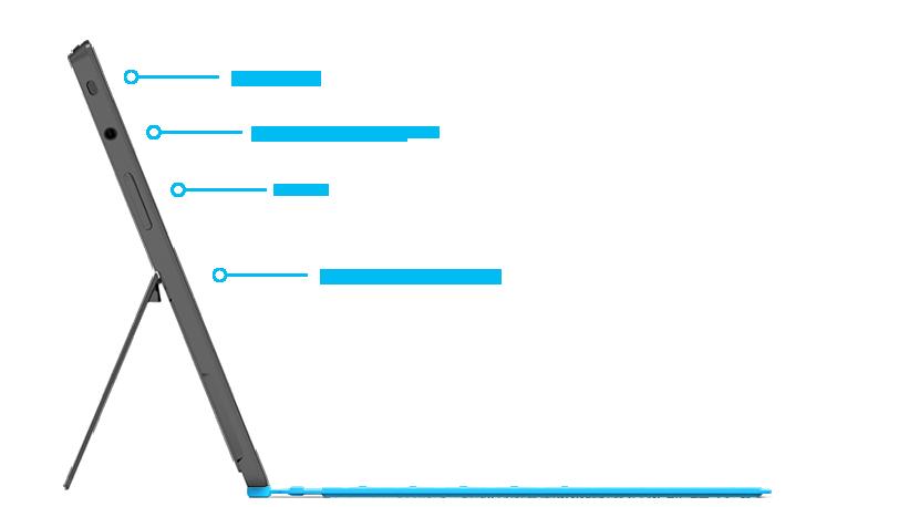 Funzionalità di Surface RT: lato destro