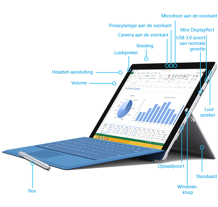 Surface Pro 3-hardwarefuncties