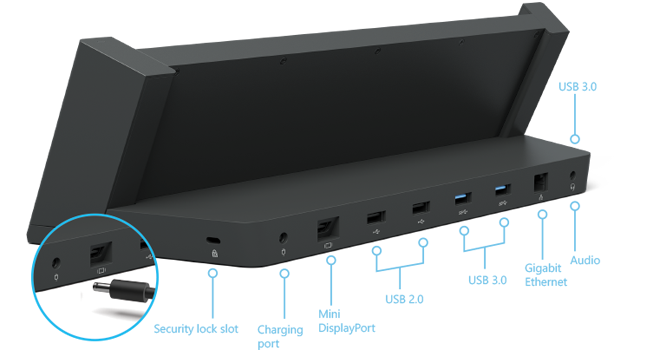 Ports on Surface Pro 3 Docking Station