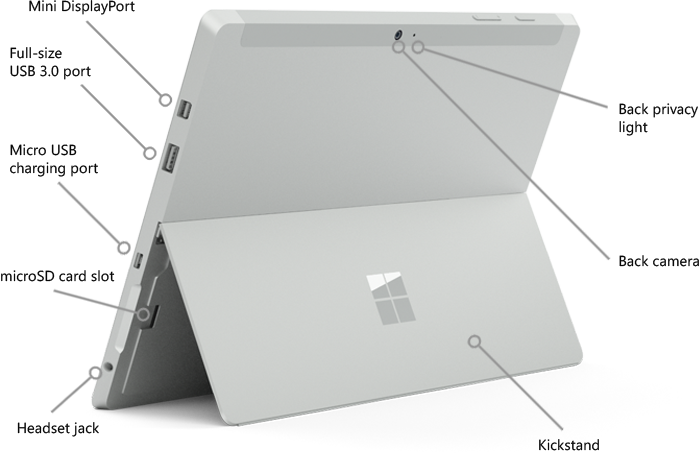 Features on the back of Surface 3