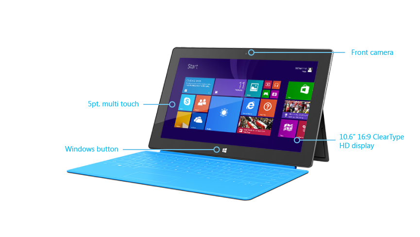 Surface RT features front
