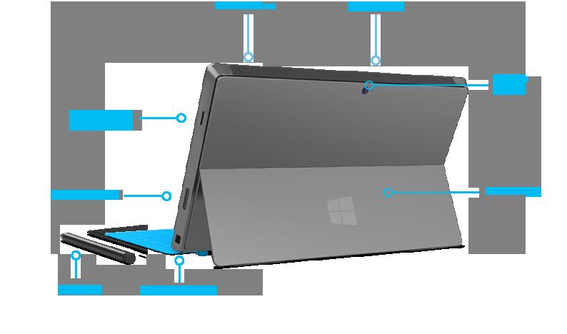 Caractéristiques de SurfacePro (face arrière)