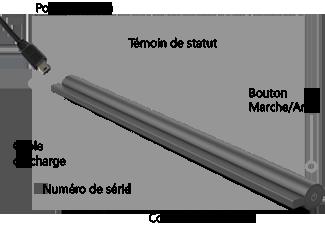 Voici où se trouvent le port de charge, le bouton Marche/Arrêt, le témoin de statut, le connecteur magnétique et le numéro de série sur l'adaptateur sans fil des claviers Surface.