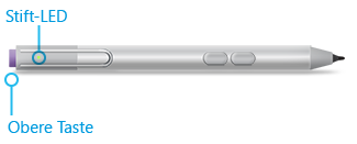 Das Lämpchen am Clip des Stift leuchtet, wenn sich der Surface-Stift im Kopplungsmodus befindet.