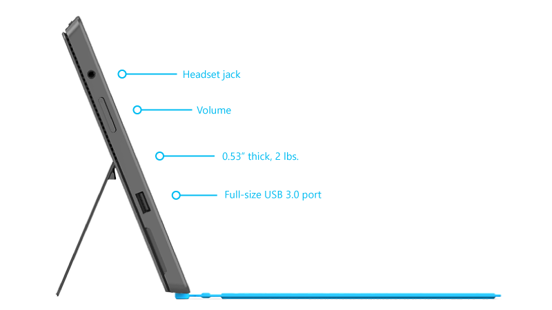 Surface Pro features right side