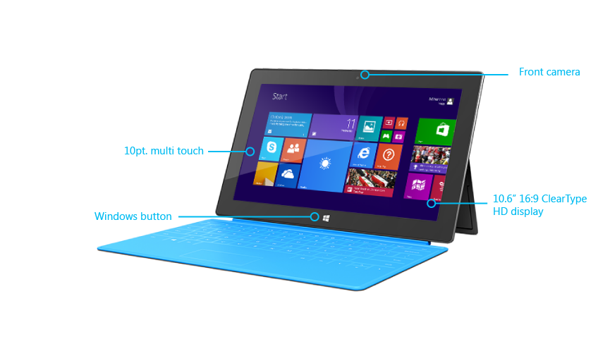 Surface Pro features front