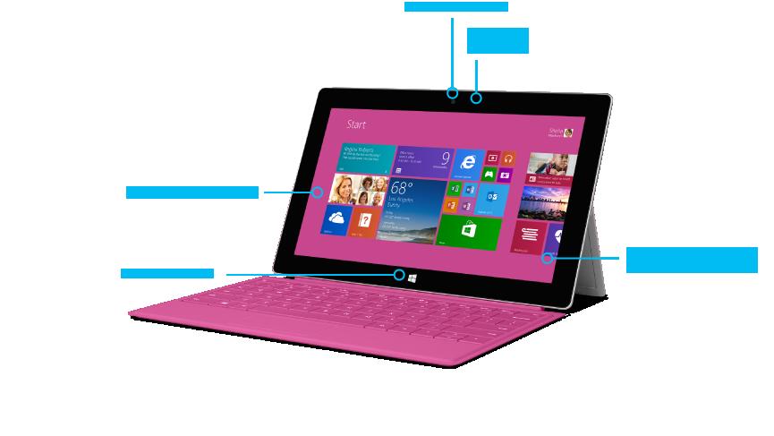 Características de Surface 2 delantera