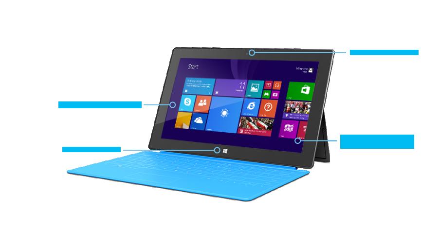 Funzionalità di Surface RT: vista anteriore