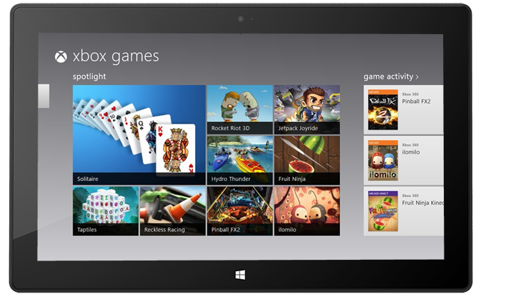 7a2d0d39 e16a 464f 8ccb 836e49ca9e03.png?n=xbox games lg Microsoft patents TV achievements for Xbox One