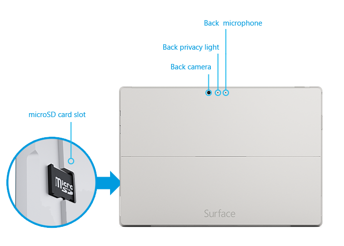 Surface Pro 3 hardware features