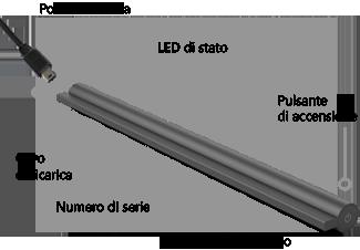 Dove trovare la porta di ricarica, il pulsante di alimentazione, il LED di stato, il connettore magnetico e il numero di serie sull'adattatore wireless per cover di Surface.