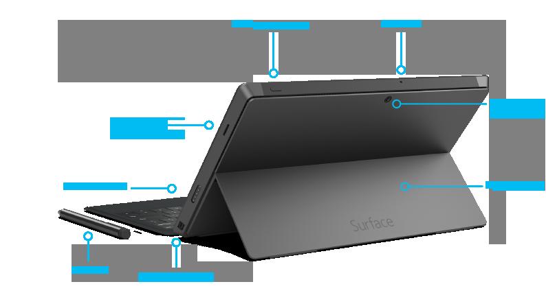 Surface Pro2-Features, Ansicht von hinten