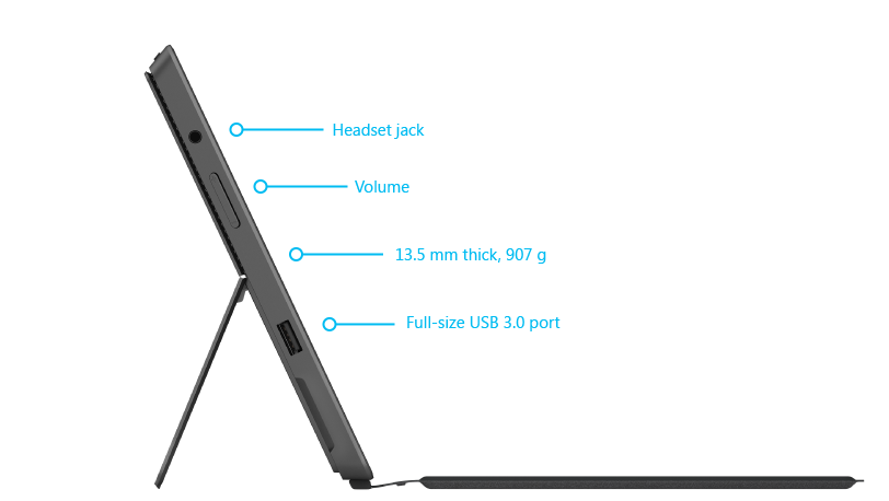 Surface Pro 2 features right side