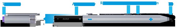 Surface Pen AAAA battery