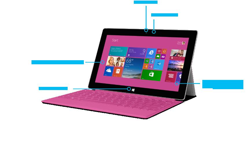 Surface2-Features, Ansicht von vorne
