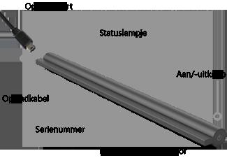 Hier leer je hoe je de oplaadpoort, de aan/uit-knop, het statuslampje, de magnetische connector en het serienummer op de draadloze adapter voor Surface-covers kunt vinden.