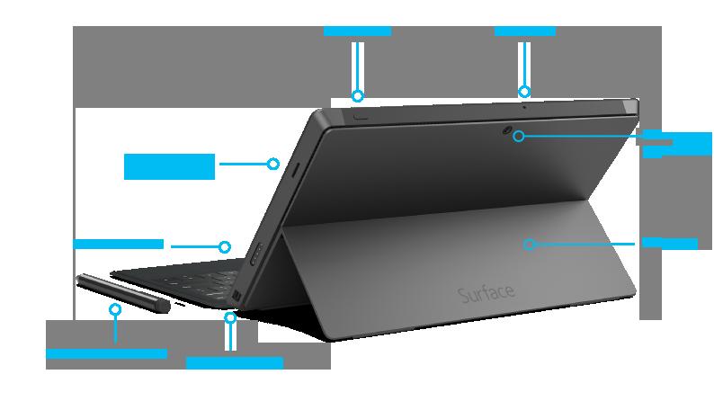 Funzionalità di Surface Pro 2: vista posteriore