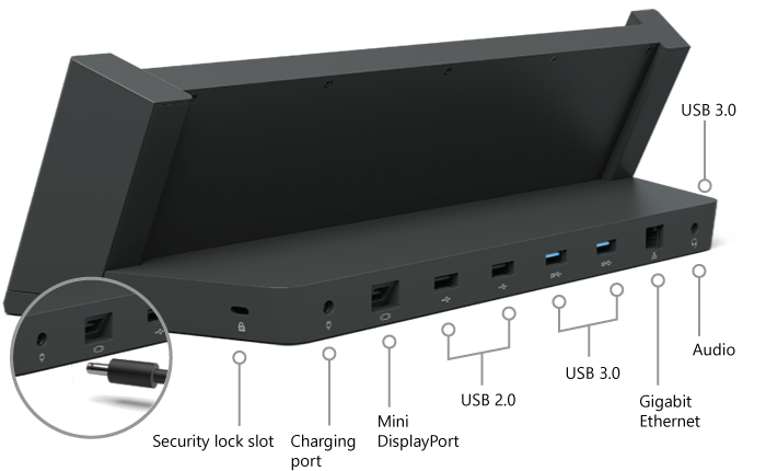 Docking station for Surface Pro 3