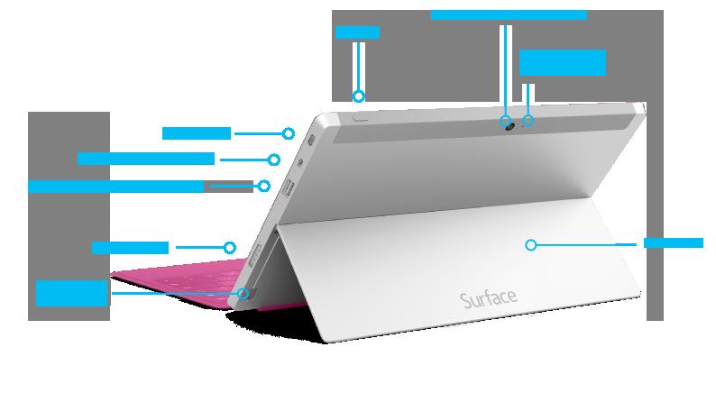 Surface 2-functies achterkant
