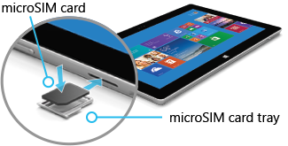 inserting the SIM card in Surface 2