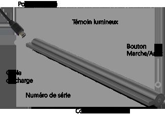 Voyez où se trouvent le port de charge, le bouton Marche/Arrêt, le témoin lumineux, le connecteur magnétique et le numéro de série sur l'adaptateur sans fil pour les claviers Touch Cover et Type Cover de Surface.