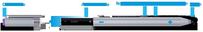 AAAA-Batterie des Surface-Stifts