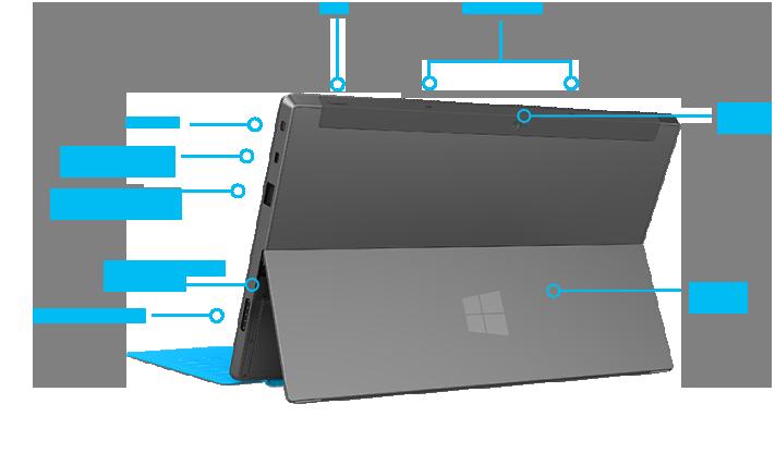 Características de Surface RT sector trasero