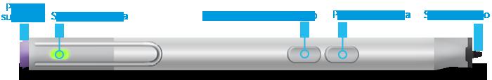 Penna di Surface con i nomi dei pulsanti
