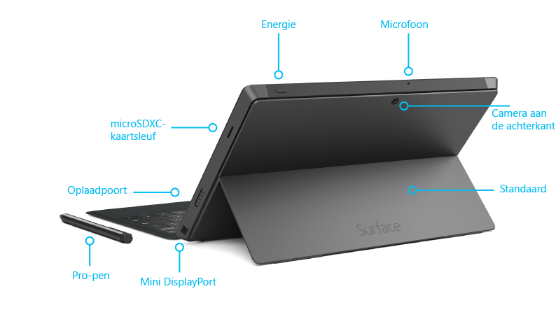 Surface Pro 2-functies achterkant
