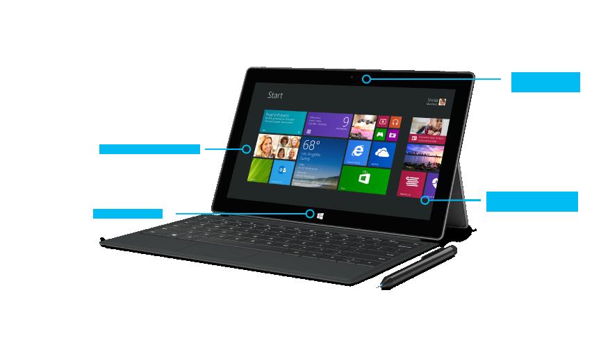 Surface Pro 2-functies voorkant