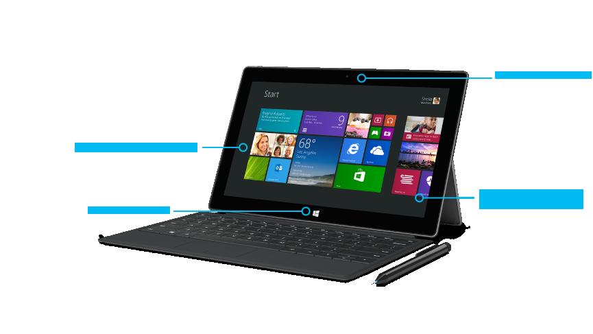 Funzionalità di Surface Pro 2: vista anteriore