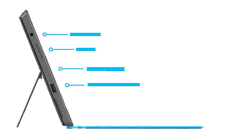 SurfacePro-Features, rechte Seite