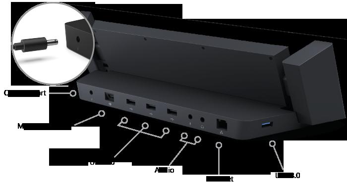 Docking Station voor Surface Pro en Surface Pro 2